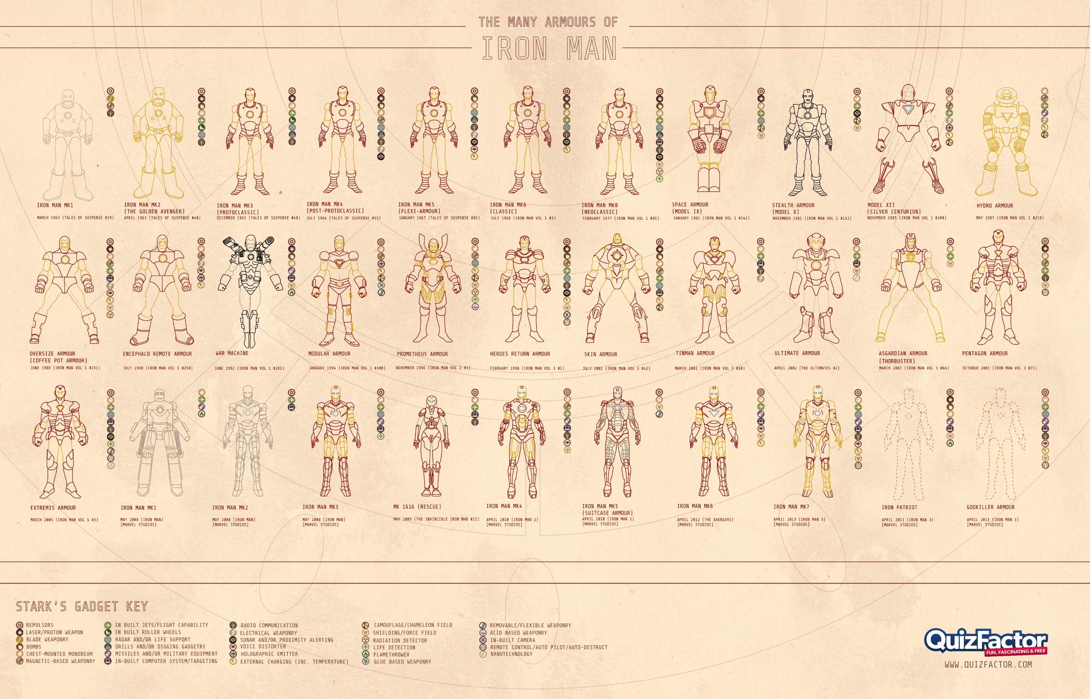 Iron Man 3 Armor Suits
